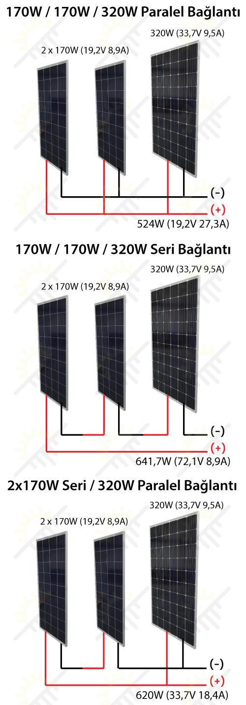 170-170-320W-baglanti