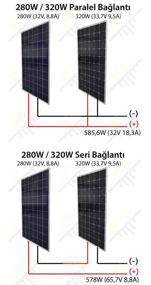 280W-320W-paralel-ve-seri-bağlantı
