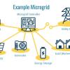 mikro-grid-mikro-sebeke